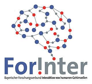 Logo des Bayerischen Forschungsverbundes ForInter