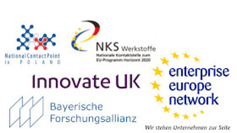 Follow-Up NMP-Brokerage-Event für Antragsteller in Horizon 2020
