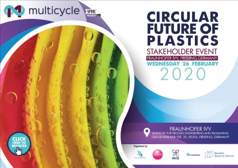 [Translate to Englisch:] Circular Future Of Platics