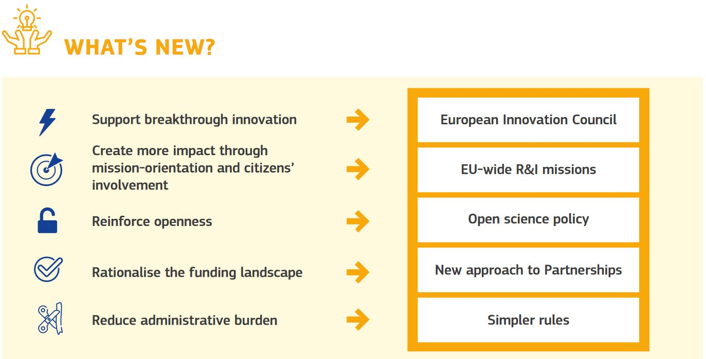 Horizon Europe What´s new?