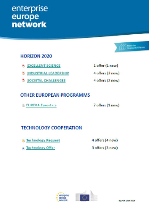 Projektpartnersuche Enterprise Europe Network